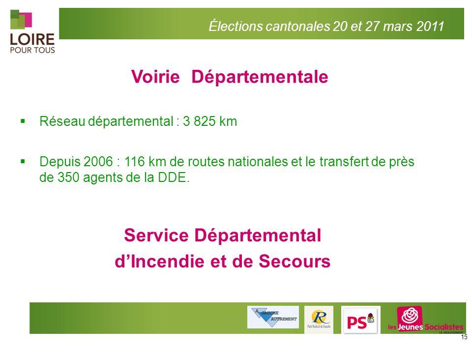 Voirie Départementale Service Départemental d'Incendie et de Secours