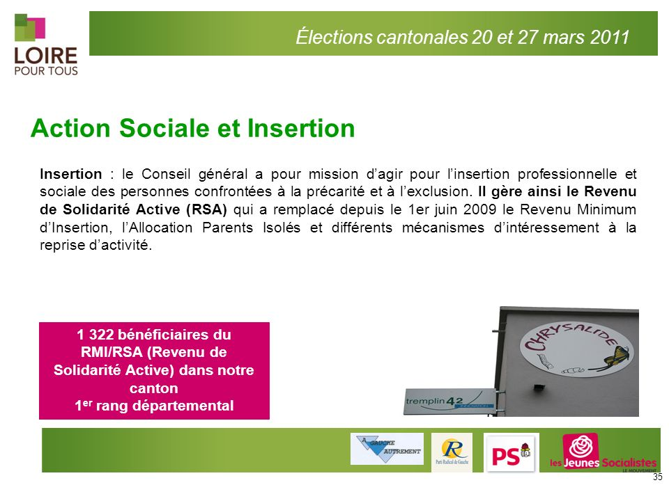 Action Sociale et Insertion