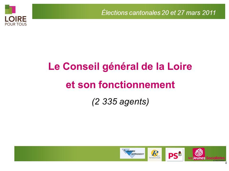 Le Conseil général de la Loire