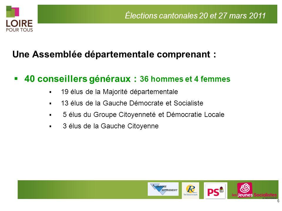 Une Assemblée départementale comprenant :