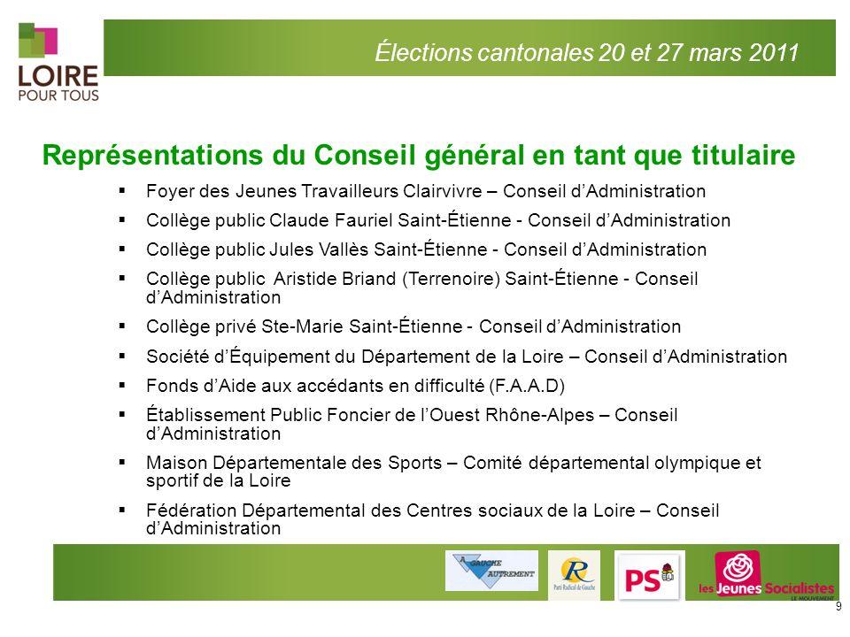 Représentations du Conseil général en tant que titulaire