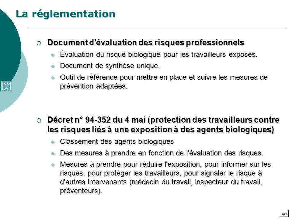 La réglementation Document d évaluation des risques professionnels