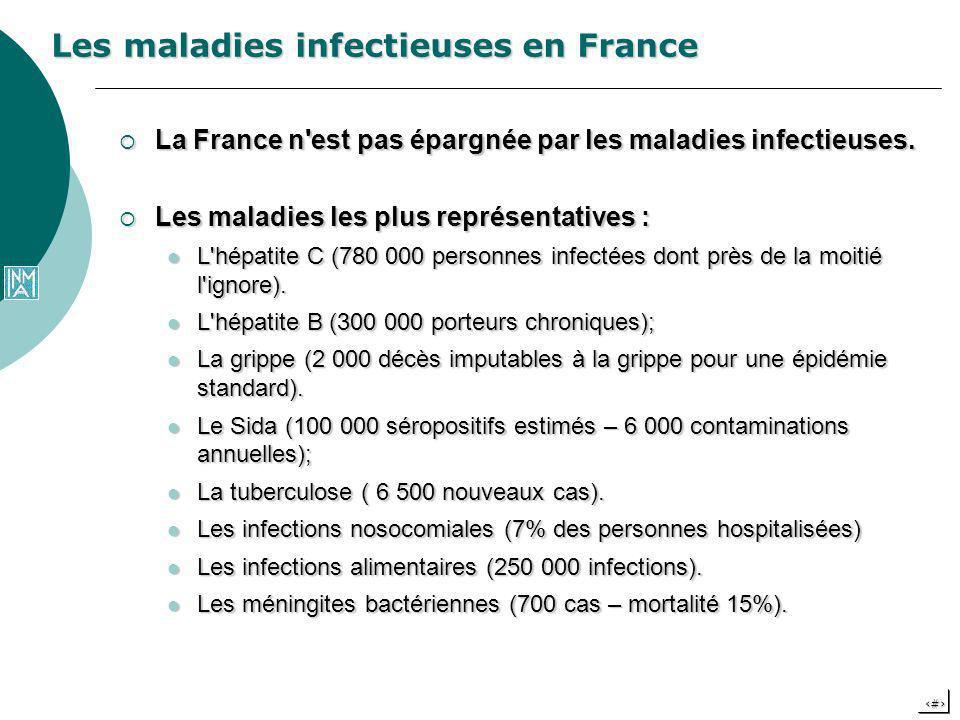 Les maladies infectieuses en France