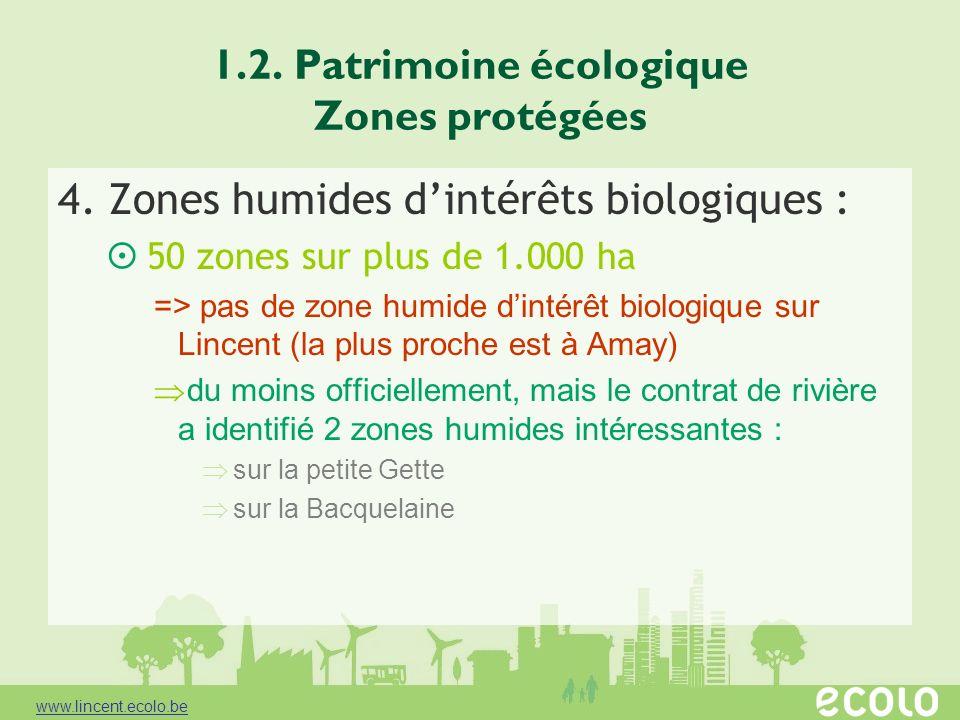 1.2. Patrimoine écologique Zones protégées