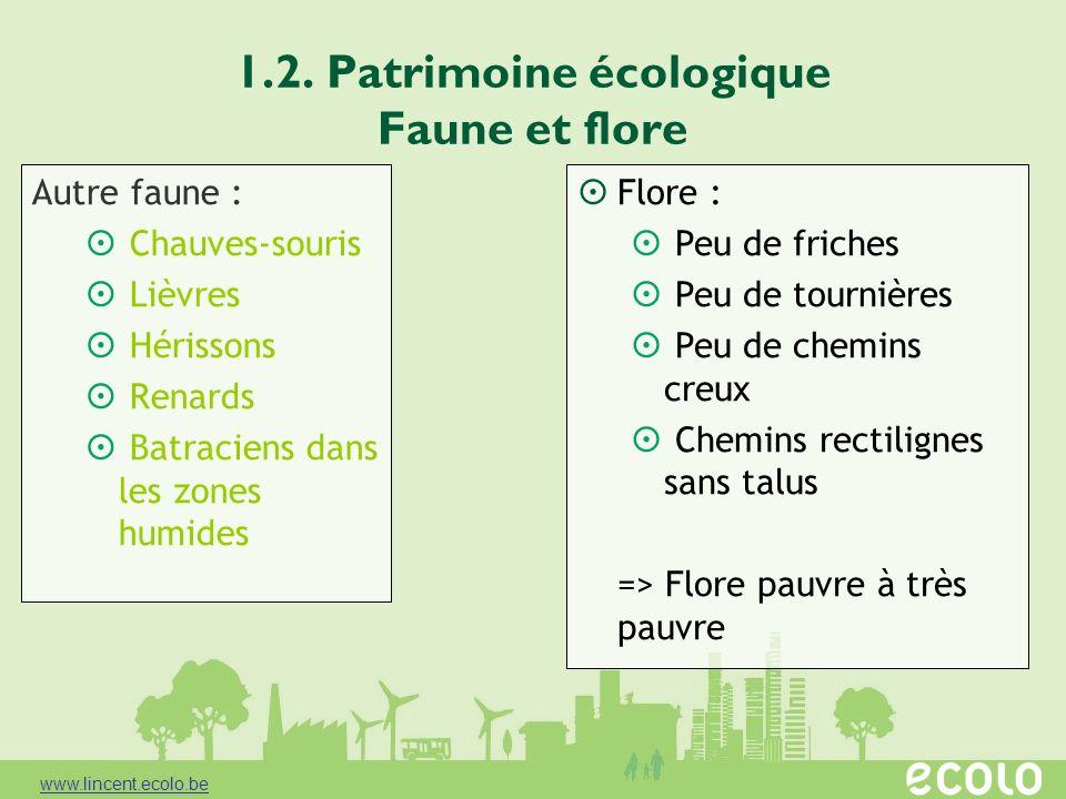1.2. Patrimoine écologique Faune et flore