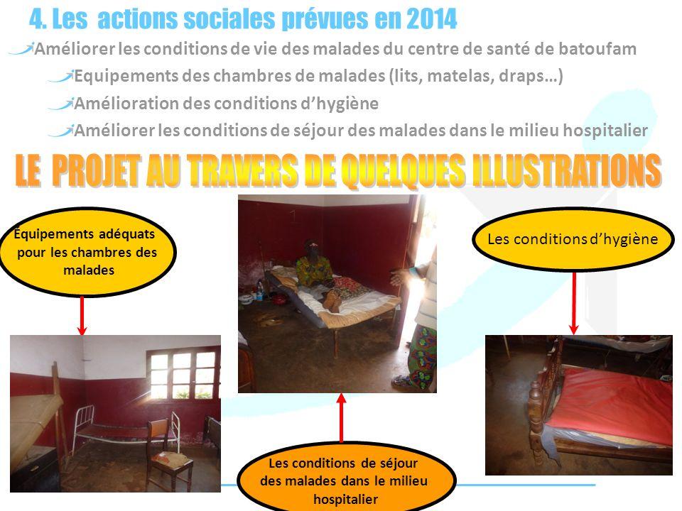 4. Les actions sociales prévues en 2014