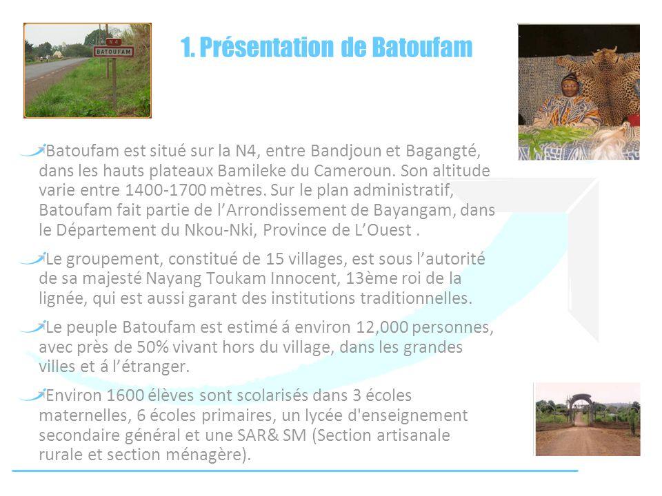 1. Présentation de Batoufam