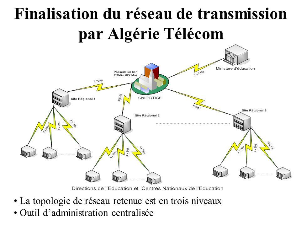 Finalisation du réseau de transmission par Algérie Télécom