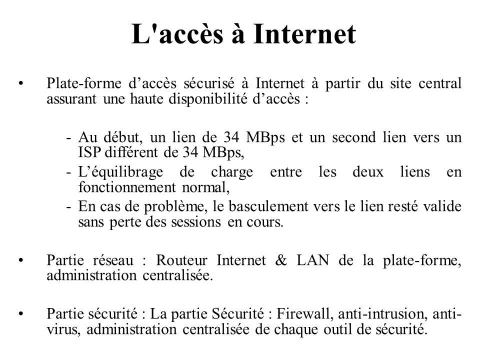 L accès à Internet Plate-forme d'accès sécurisé à Internet à partir du site central assurant une haute disponibilité d'accès :