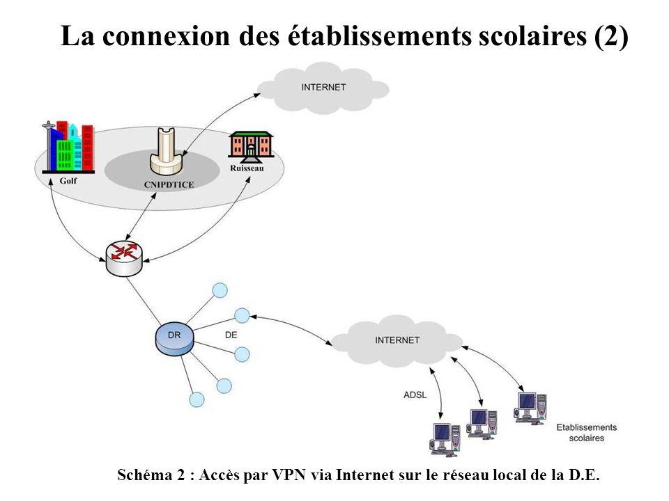 La connexion des établissements scolaires (2)