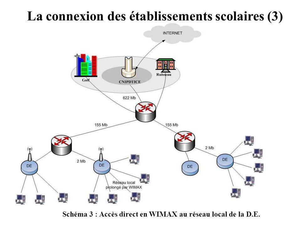 La connexion des établissements scolaires (3)