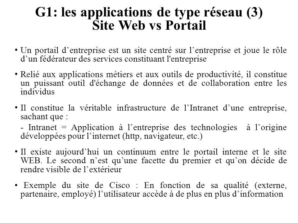 G1: les applications de type réseau (3)