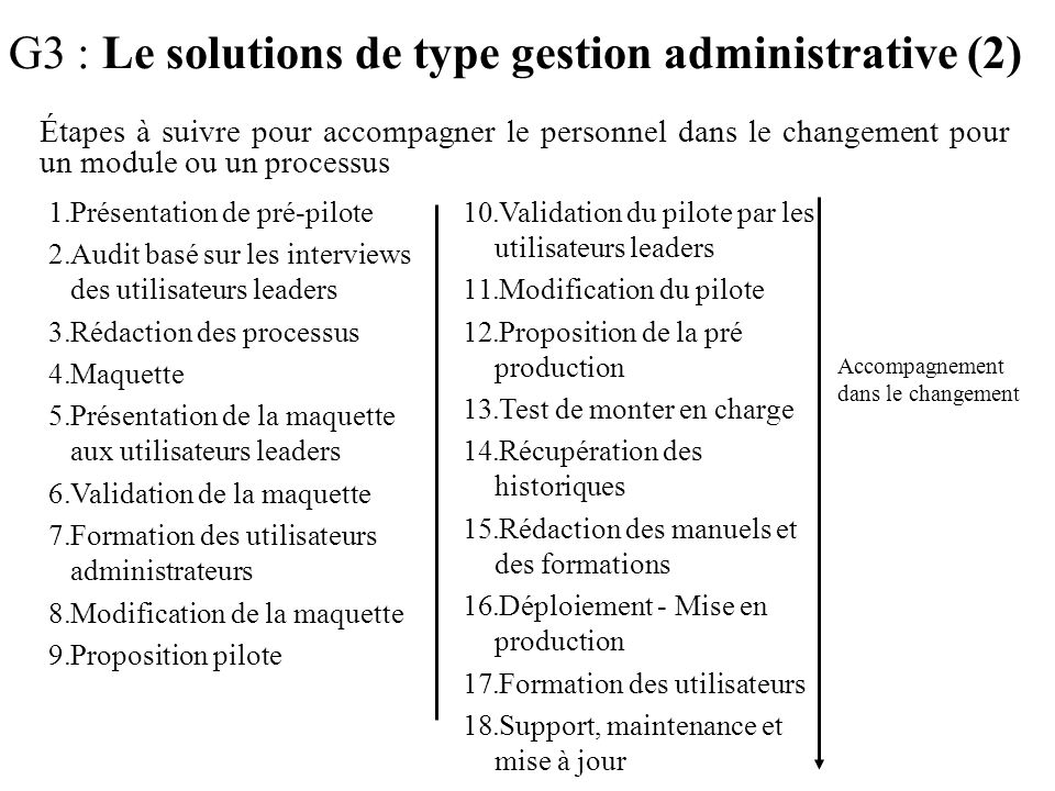 G3 : Le solutions de type gestion administrative (2)