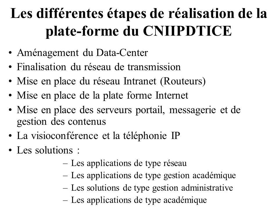 Les différentes étapes de réalisation de la plate-forme du CNIIPDTICE