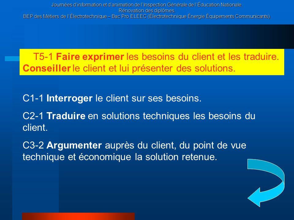 T5-1 Faire exprimer les besoins du client et les traduire