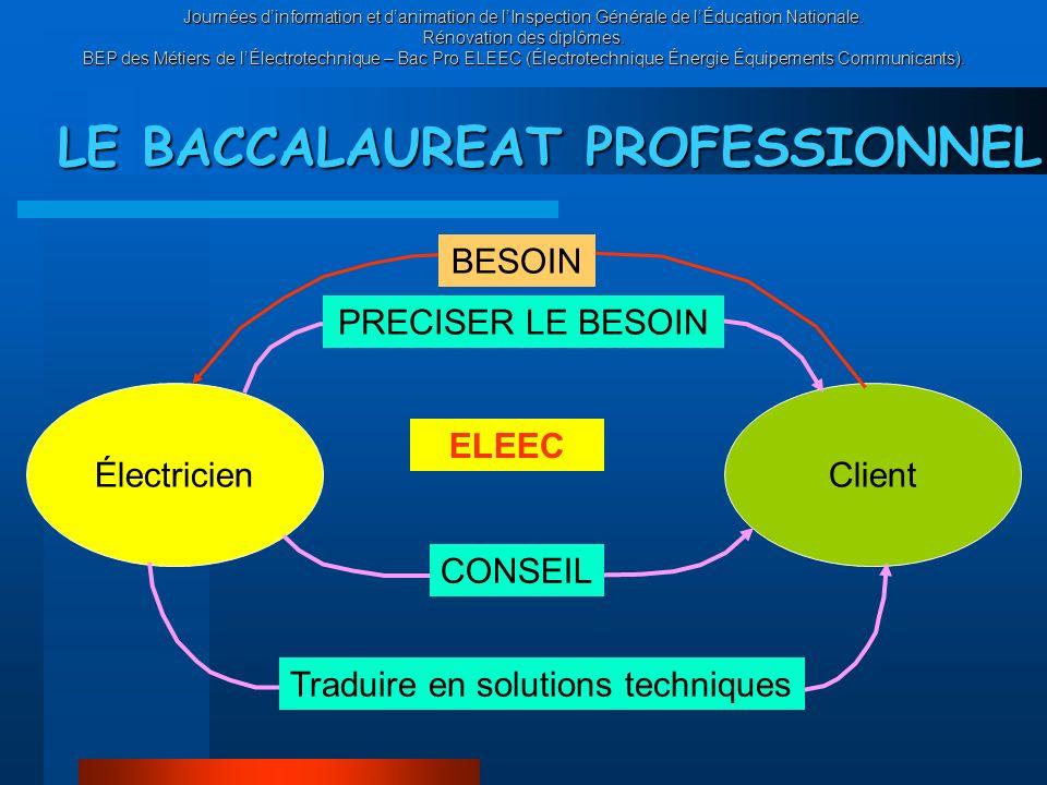 LE BACCALAUREAT PROFESSIONNEL