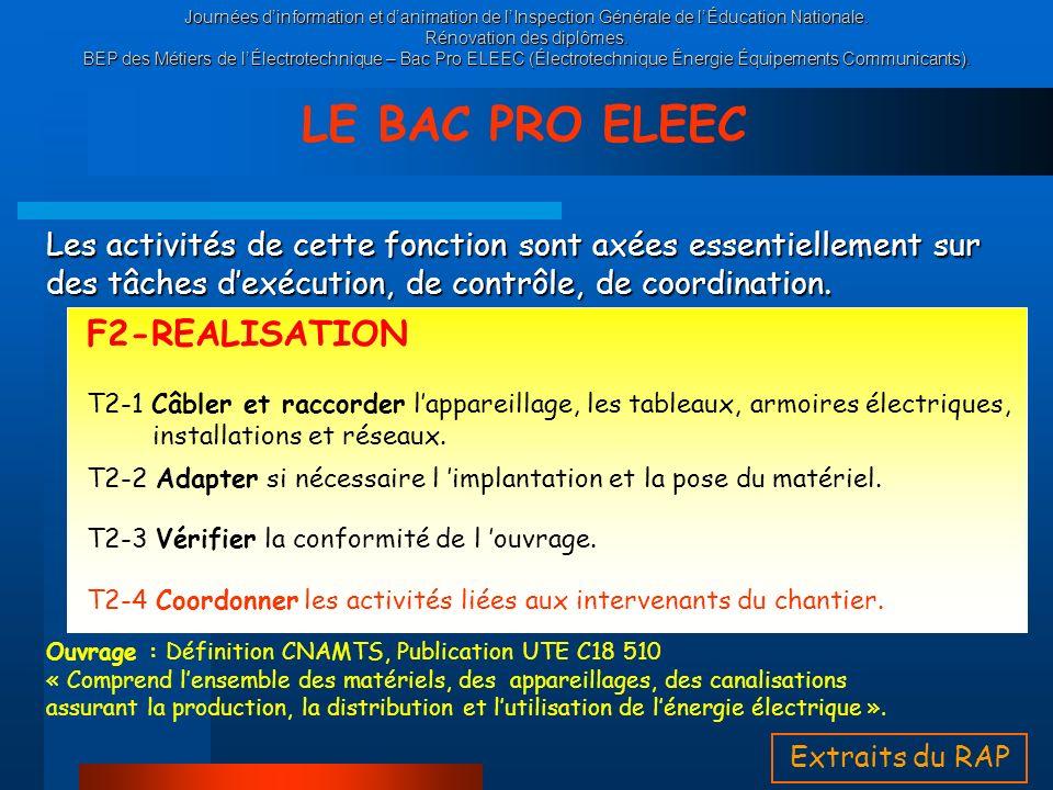 LE BAC PRO ELEEC F2-REALISATION