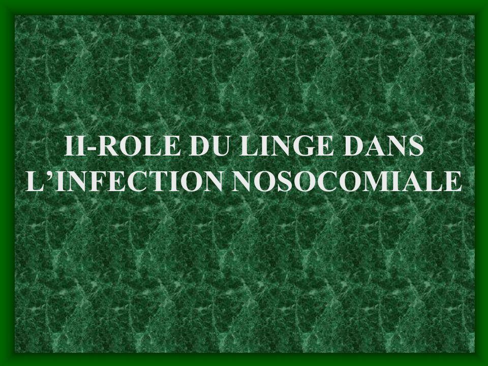 II-ROLE DU LINGE DANS L'INFECTION NOSOCOMIALE
