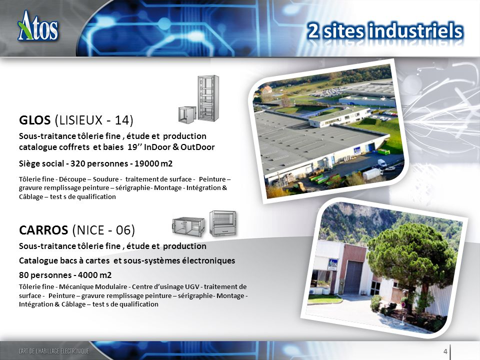 2 sites industriels GLOS (LISIEUX - 14) CARROS (NICE - 06)