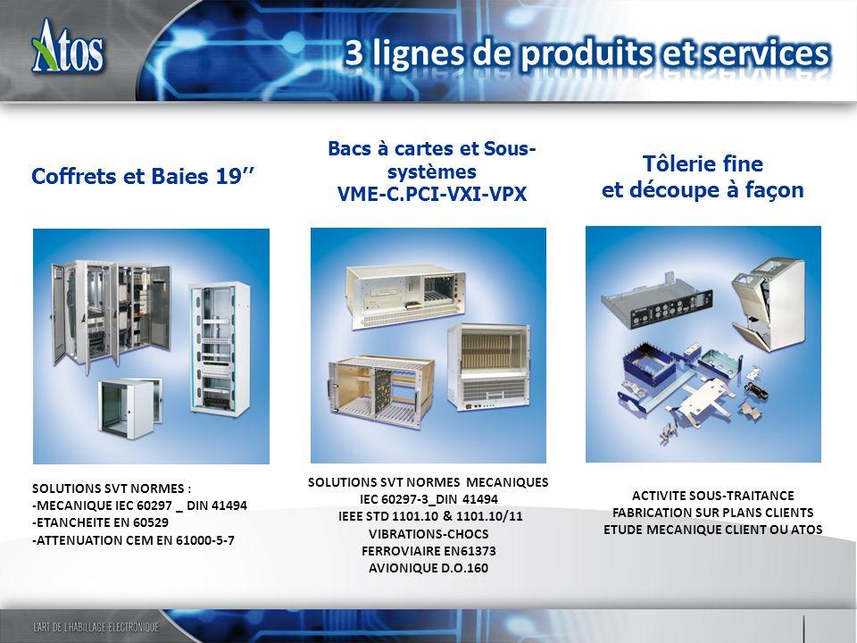 3 lignes de produits et services