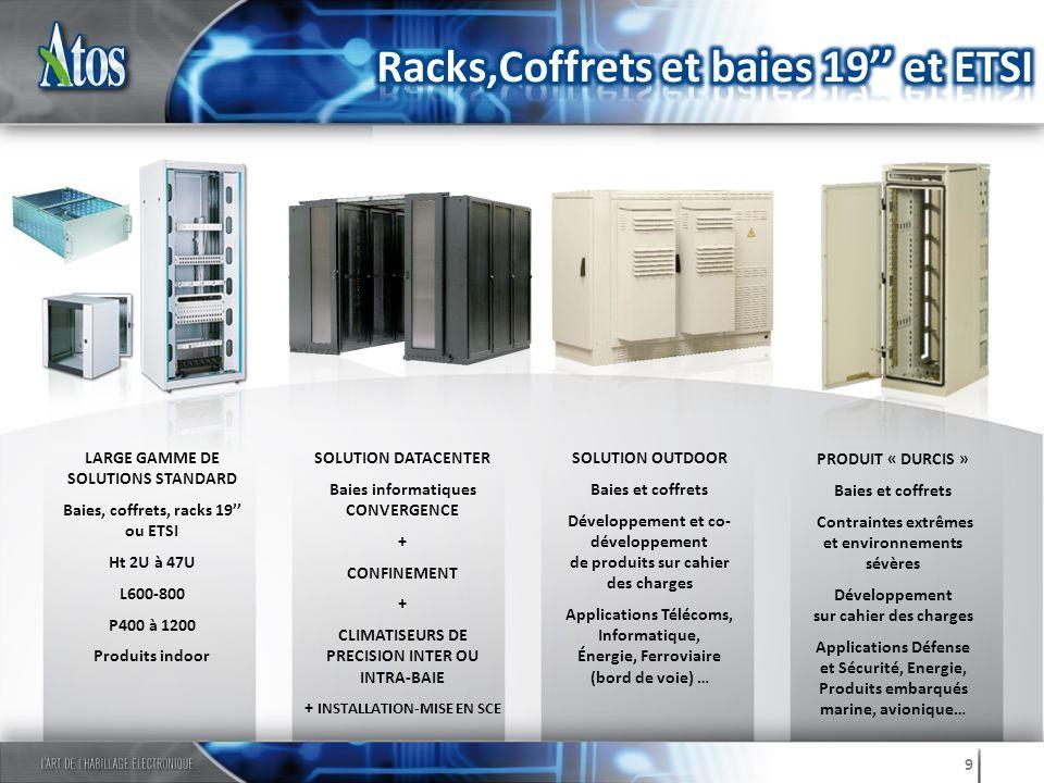 Racks,Coffrets et baies 19'' et ETSI