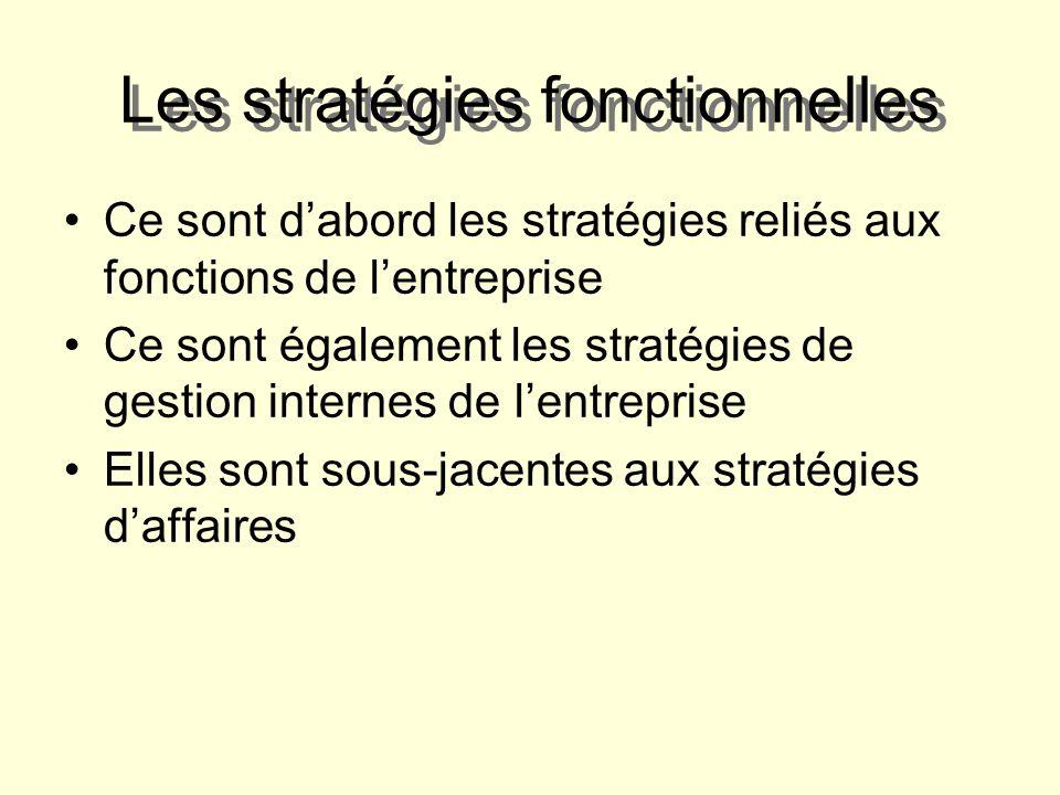 Les stratégies fonctionnelles