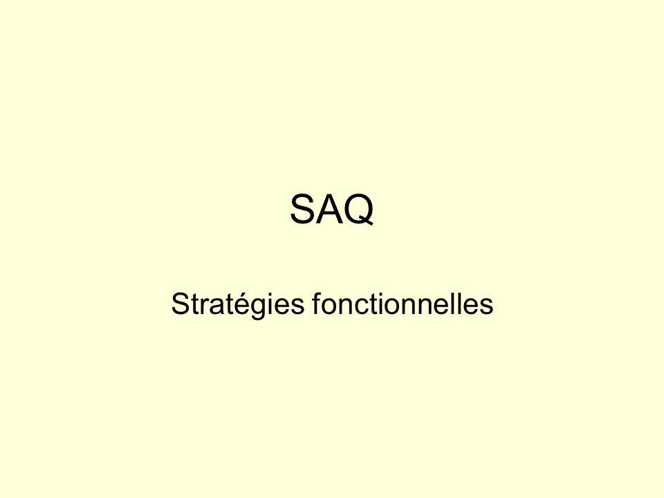 Stratégies fonctionnelles