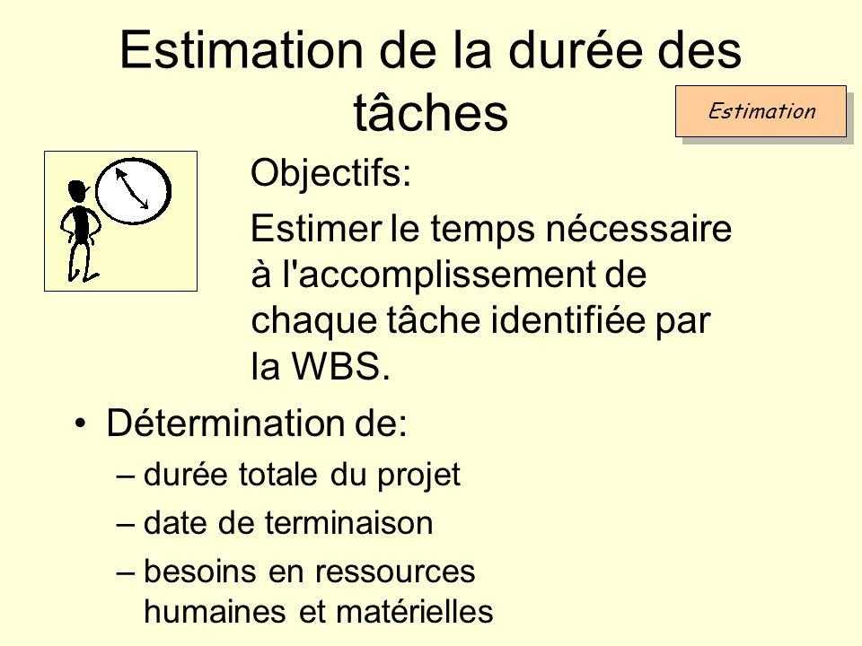 Estimation de la durée des tâches