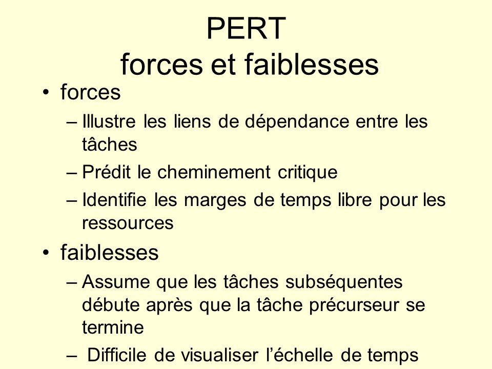 PERT forces et faiblesses