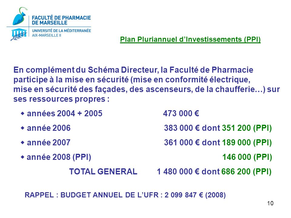 Plan Pluriannuel d'Investissements (PPI)