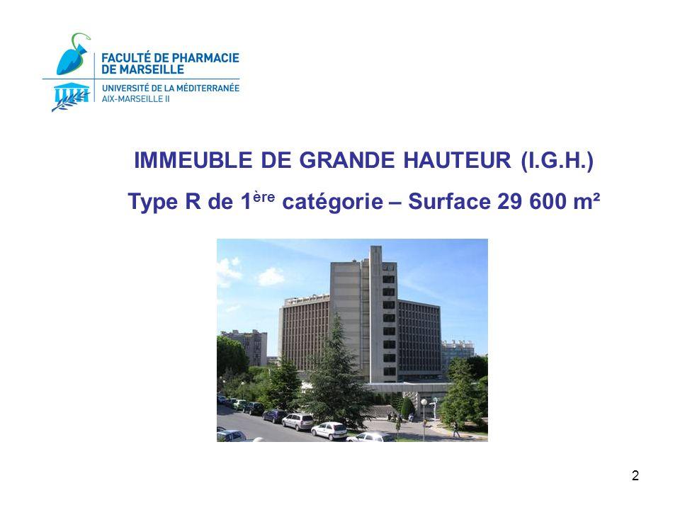 IMMEUBLE DE GRANDE HAUTEUR (I.G.H.)