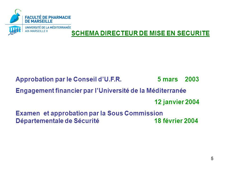 SCHEMA DIRECTEUR DE MISE EN SECURITE