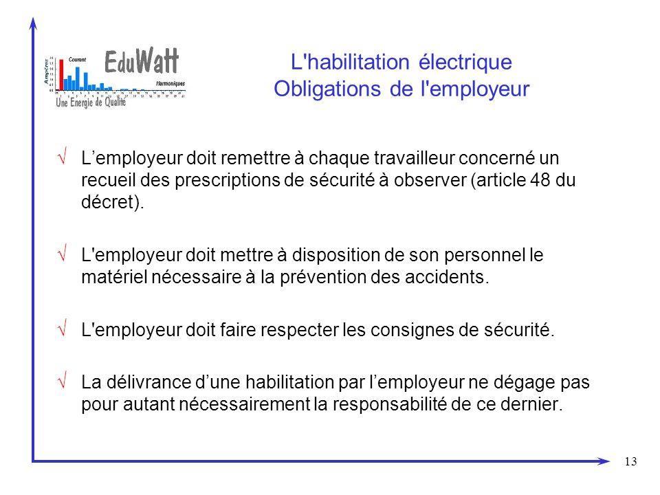 L habilitation électrique Obligations de l employeur