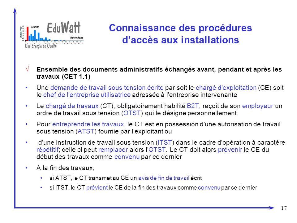Connaissance des procédures d'accès aux installations