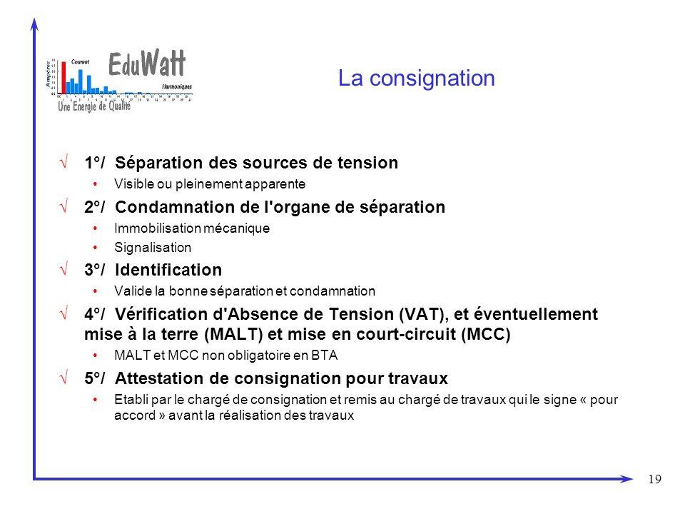 La consignation 1°/ Séparation des sources de tension