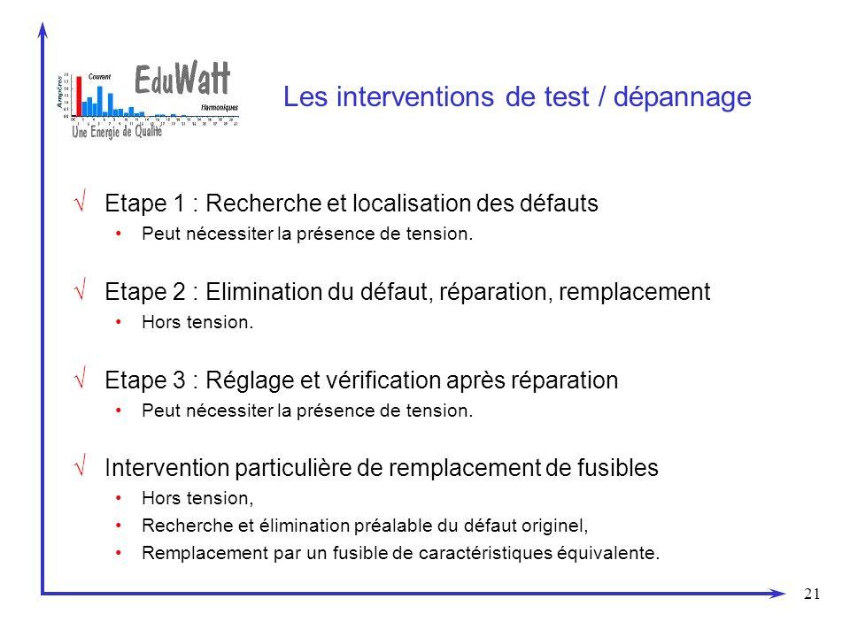 Les interventions de test / dépannage