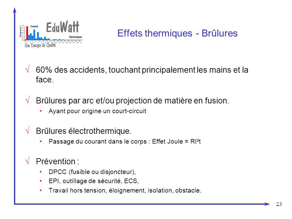Effets thermiques - Brûlures