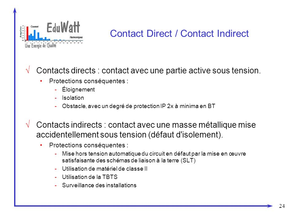 Contact Direct / Contact Indirect