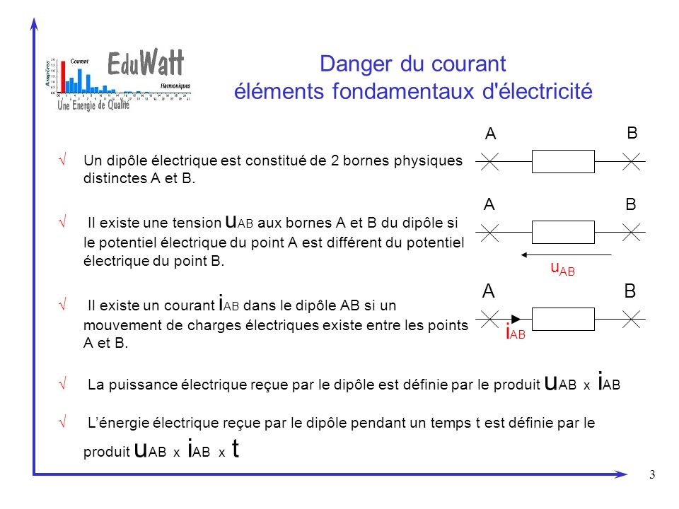Danger du courant éléments fondamentaux d électricité