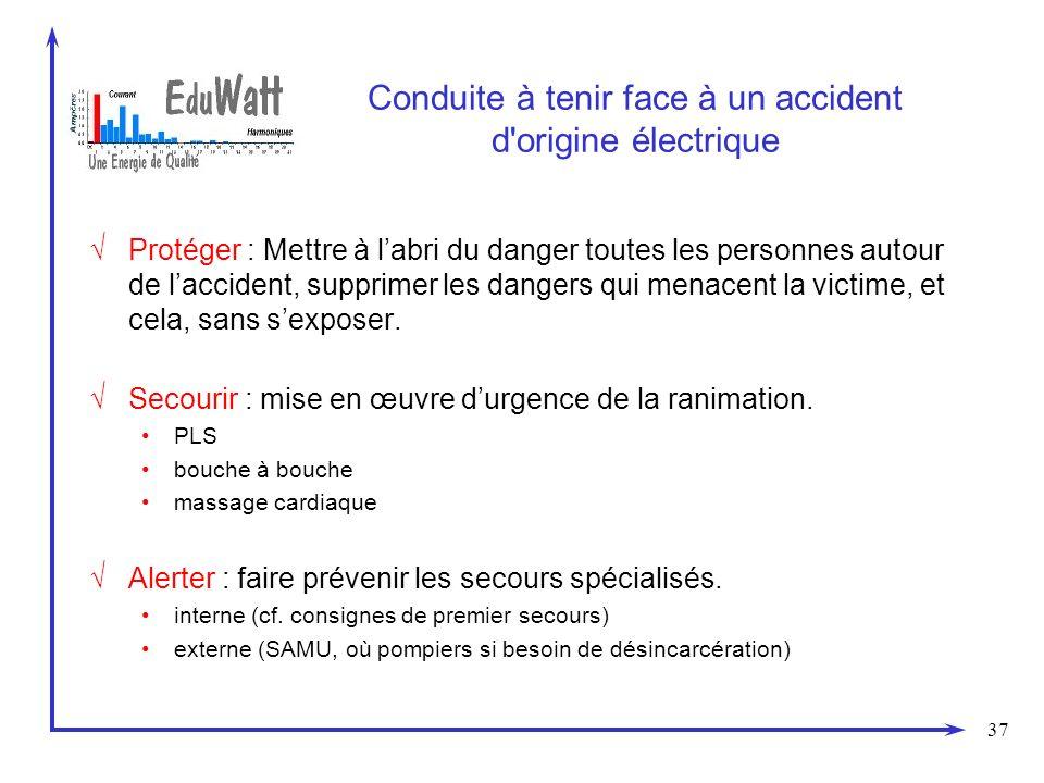 Conduite à tenir face à un accident d origine électrique