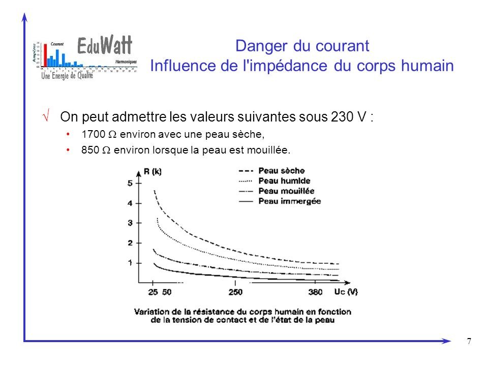 Danger du courant Influence de l impédance du corps humain