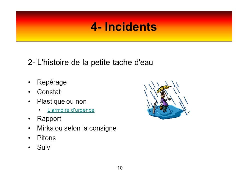 4- Incidents 2- L histoire de la petite tache d eau Repérage Constat