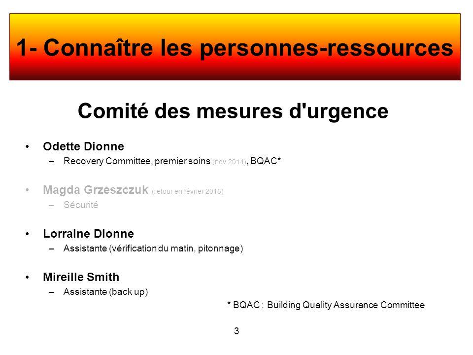 1- Connaître les personnes-ressources