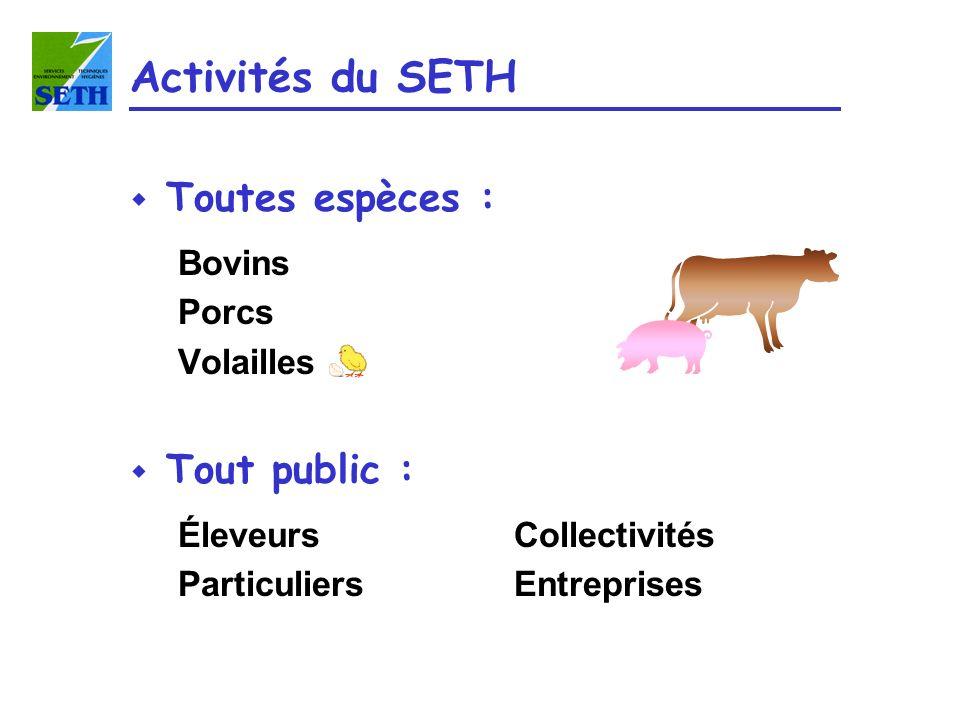 Activités du SETH Toutes espèces : Tout public : Bovins Porcs