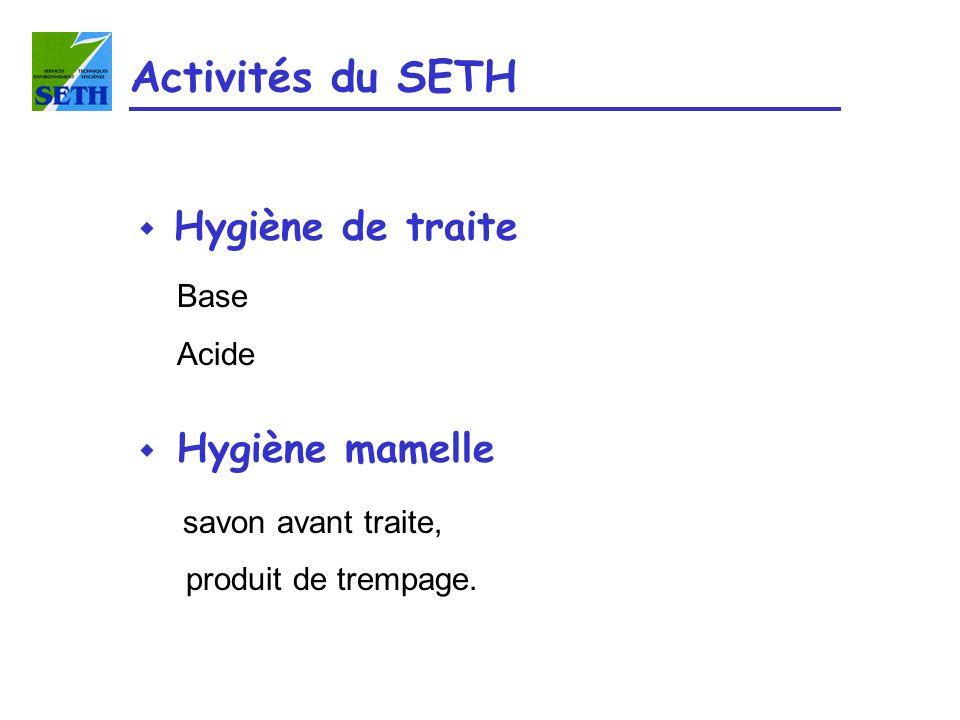 Activités du SETH Hygiène de traite Base Acide produit de trempage.