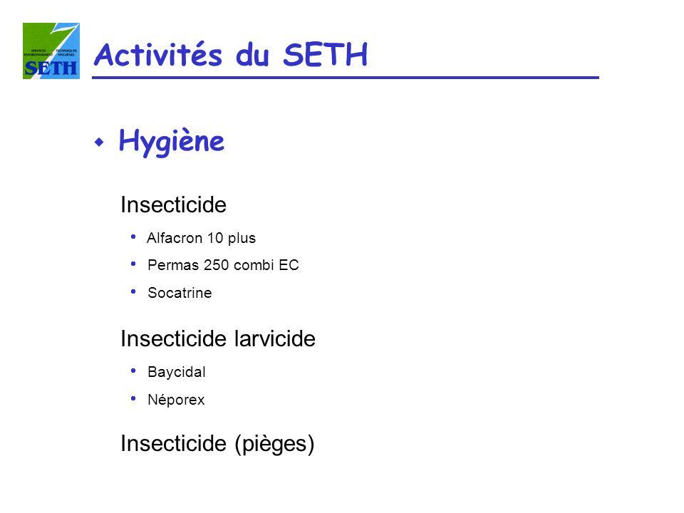 Activités du SETH Hygiène Insecticide Insecticide larvicide