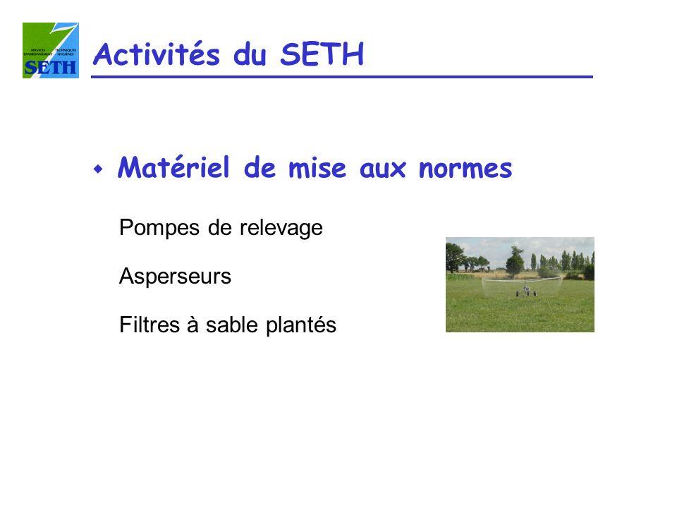 Activités du SETH Matériel de mise aux normes Pompes de relevage