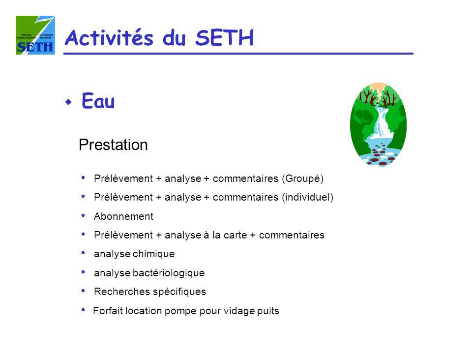 Activités du SETH Eau Prestation