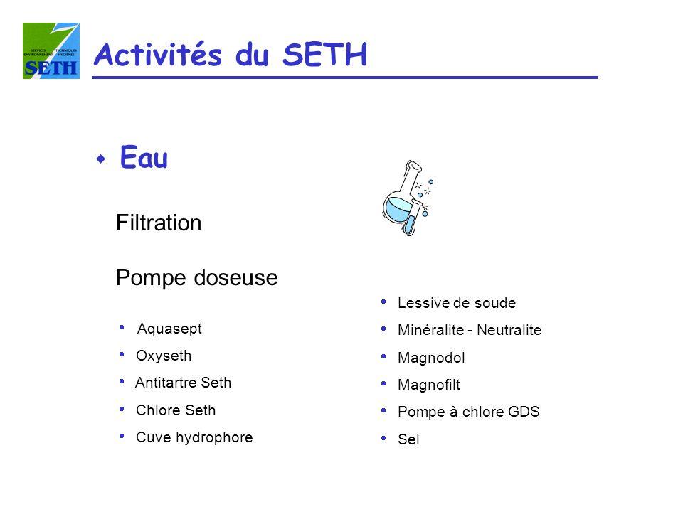 Activités du SETH Eau Filtration Pompe doseuse Aquasept Oxyseth