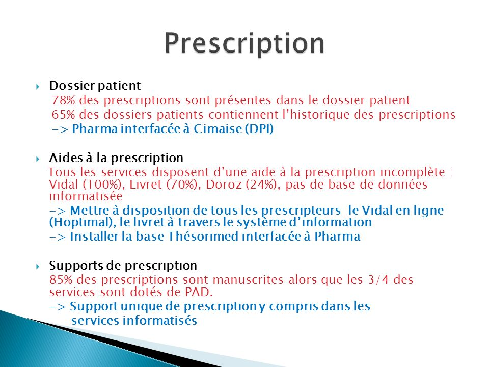 Prescription Dossier patient